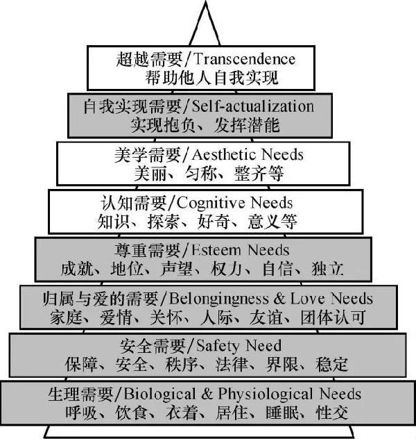 李书国讲需求